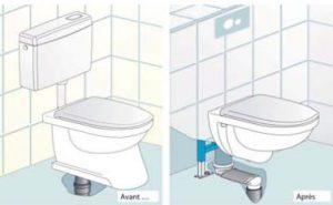 Les détails sur le montage du wc suspendu