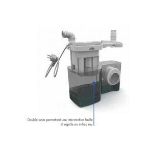 Broyeur 2 entrées W12P Watermatic